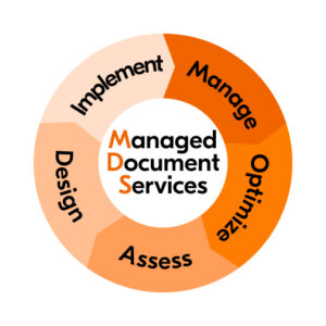 MDS (Managed Document Solutions)